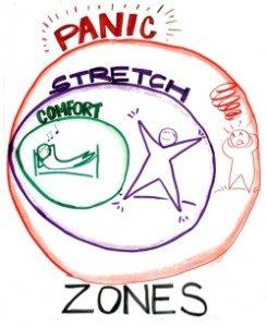 c.PanicStretchComfortZones-245x300